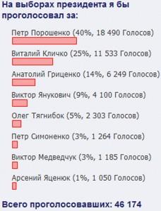 golosovalka_2