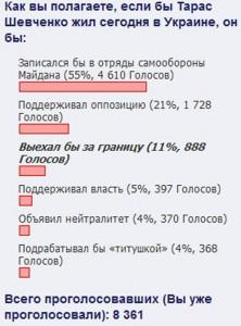 shexchenko_golosovalka