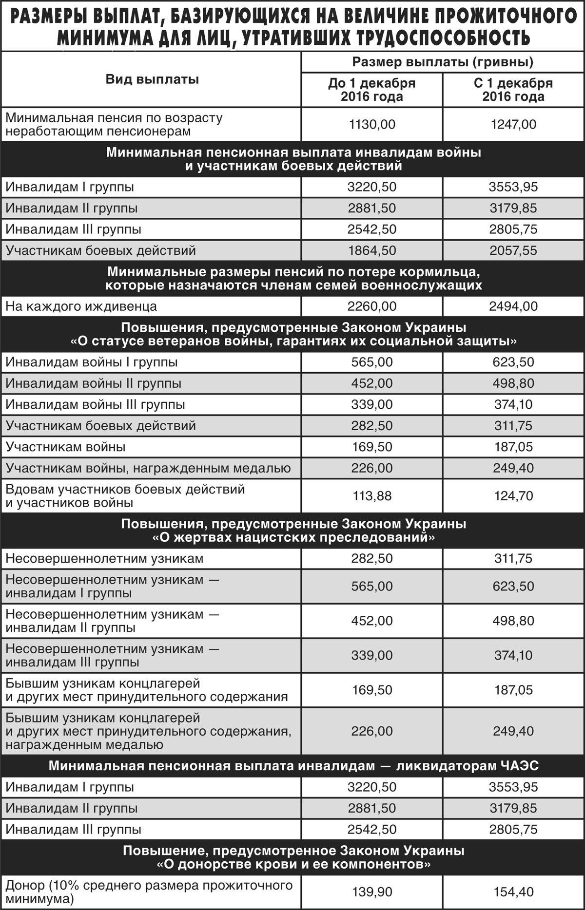 Город владивосток климат экология районы экономика