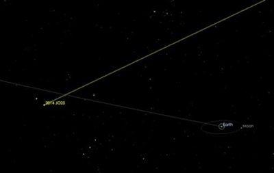 Гость изкосмоса: рядом сЗемлей пролетит 650-метровый астероид
