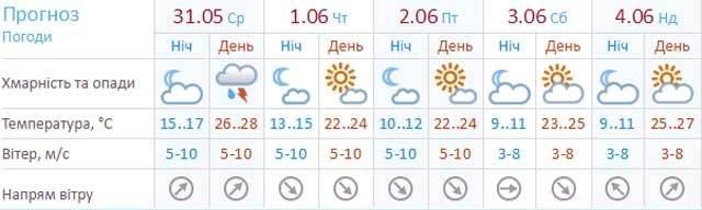 pogoda-1-1-640x192.jpg
