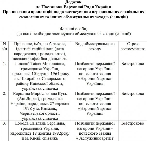 spisok-605x579.jpg