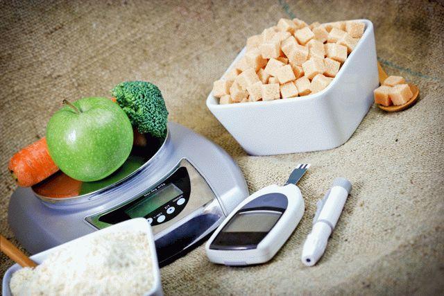 Медицина диабет диета