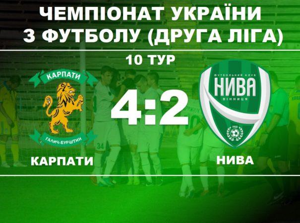 Винницкая «Нива» в девятый раз проиграла в чемпионате, фото-1